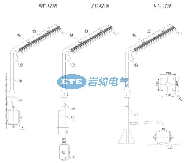 GLD230E尺寸,GLD230E-LED三防应急灯