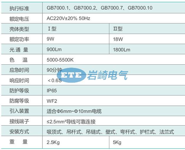 GLD230E,GLD230E-LED三防应急灯