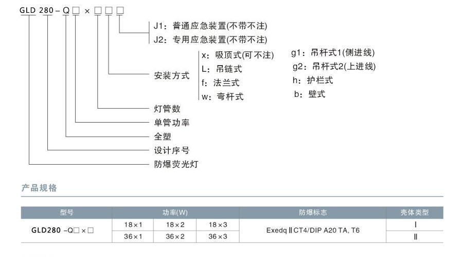 GLD280E三防应急日光灯